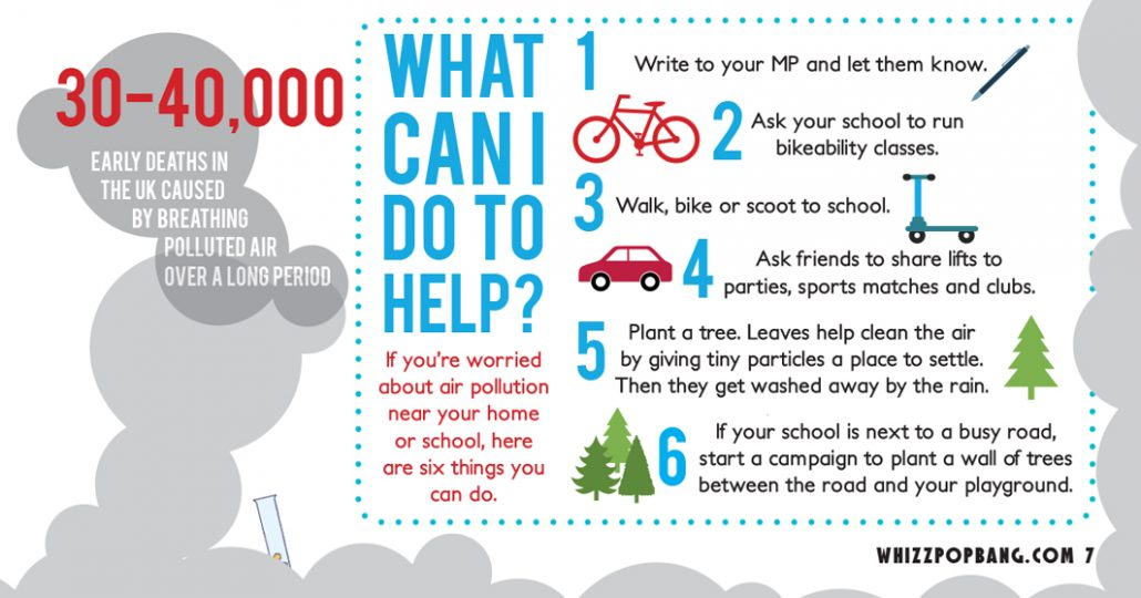 Whizz Pop Bang 6 things you can do to help reduce air pollution
