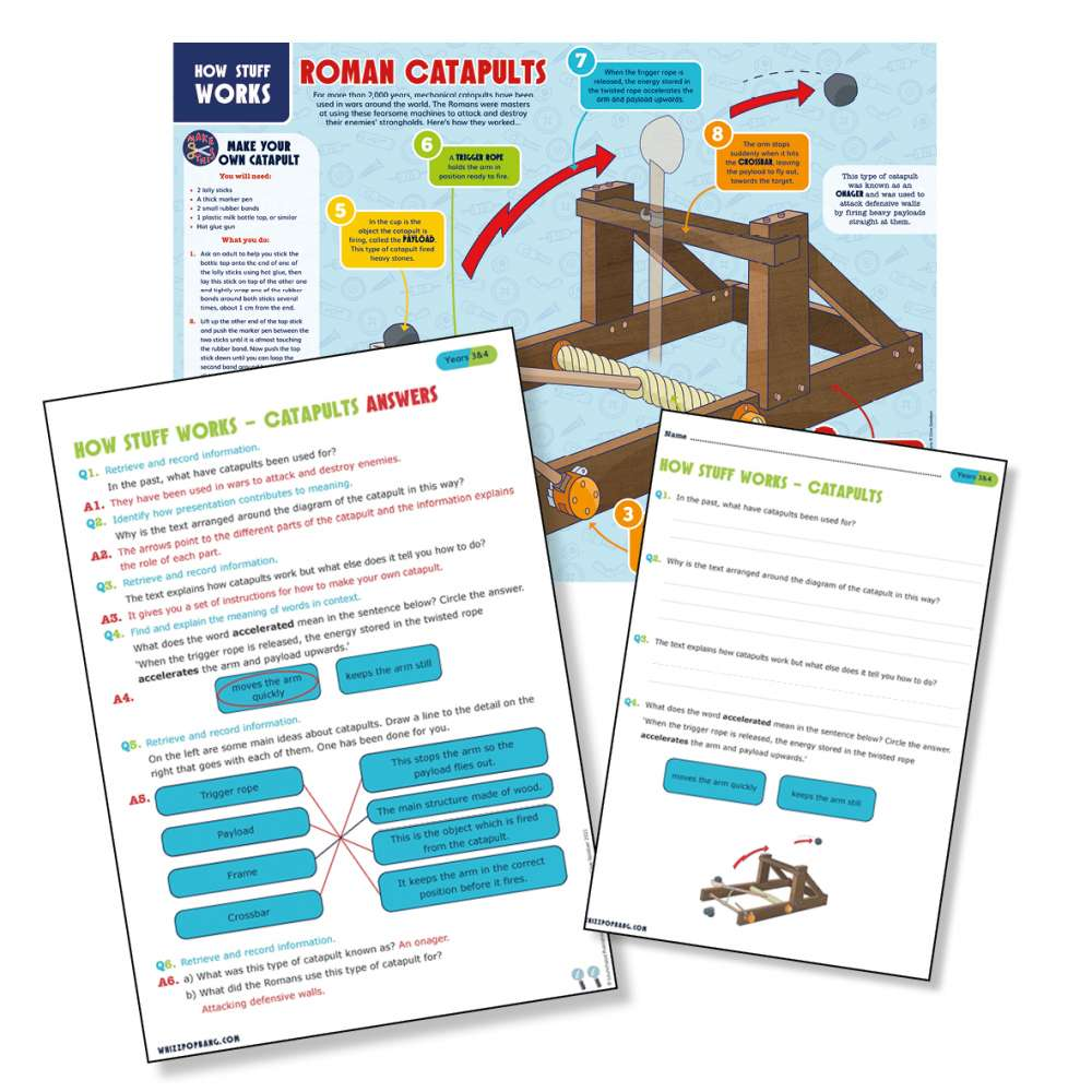 An explanation text on catapults