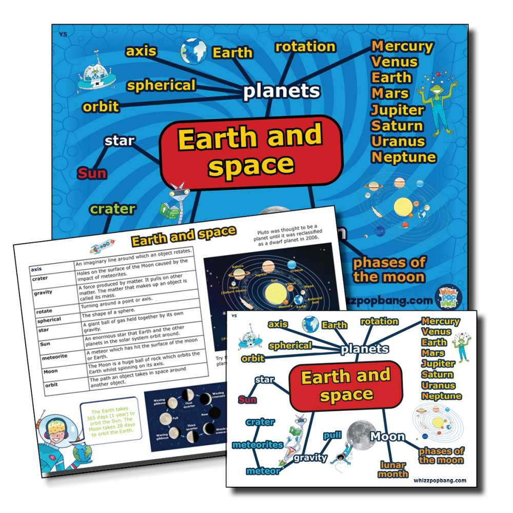 Year 5 Earth and space vocabulary