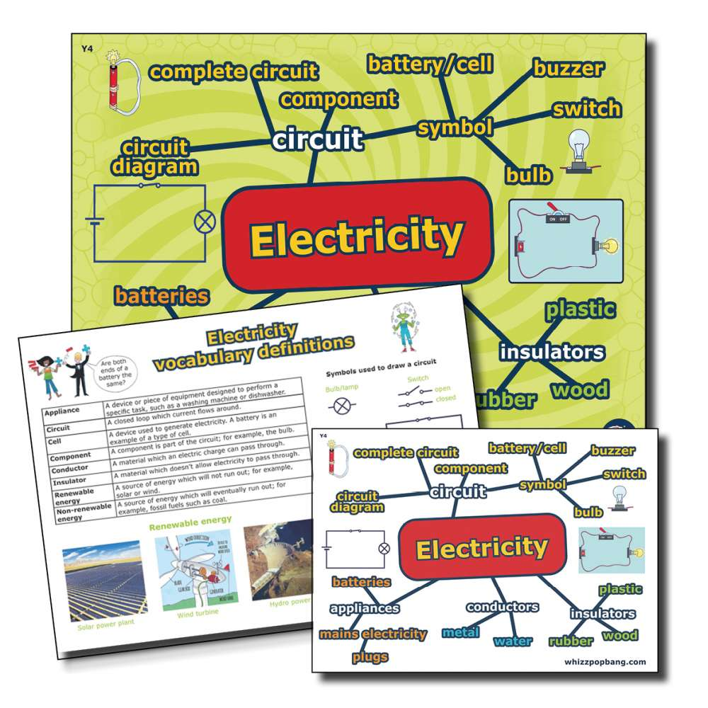 Year 4 Electricity vocabulary