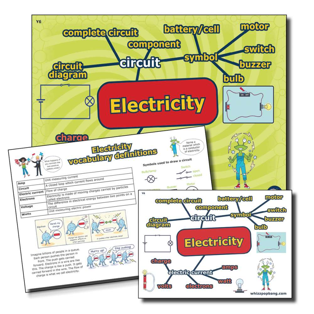 Year 6 Electricity vocabulary