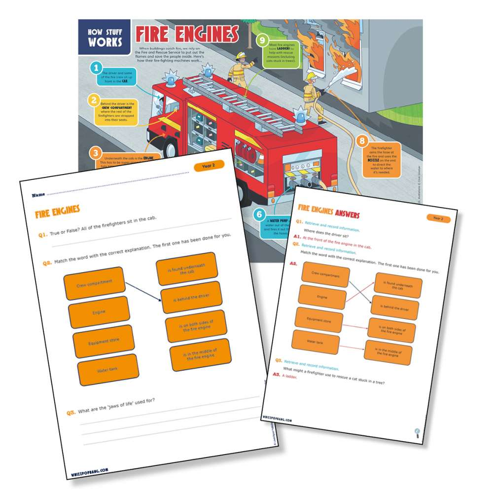 An explanation text about fire engines