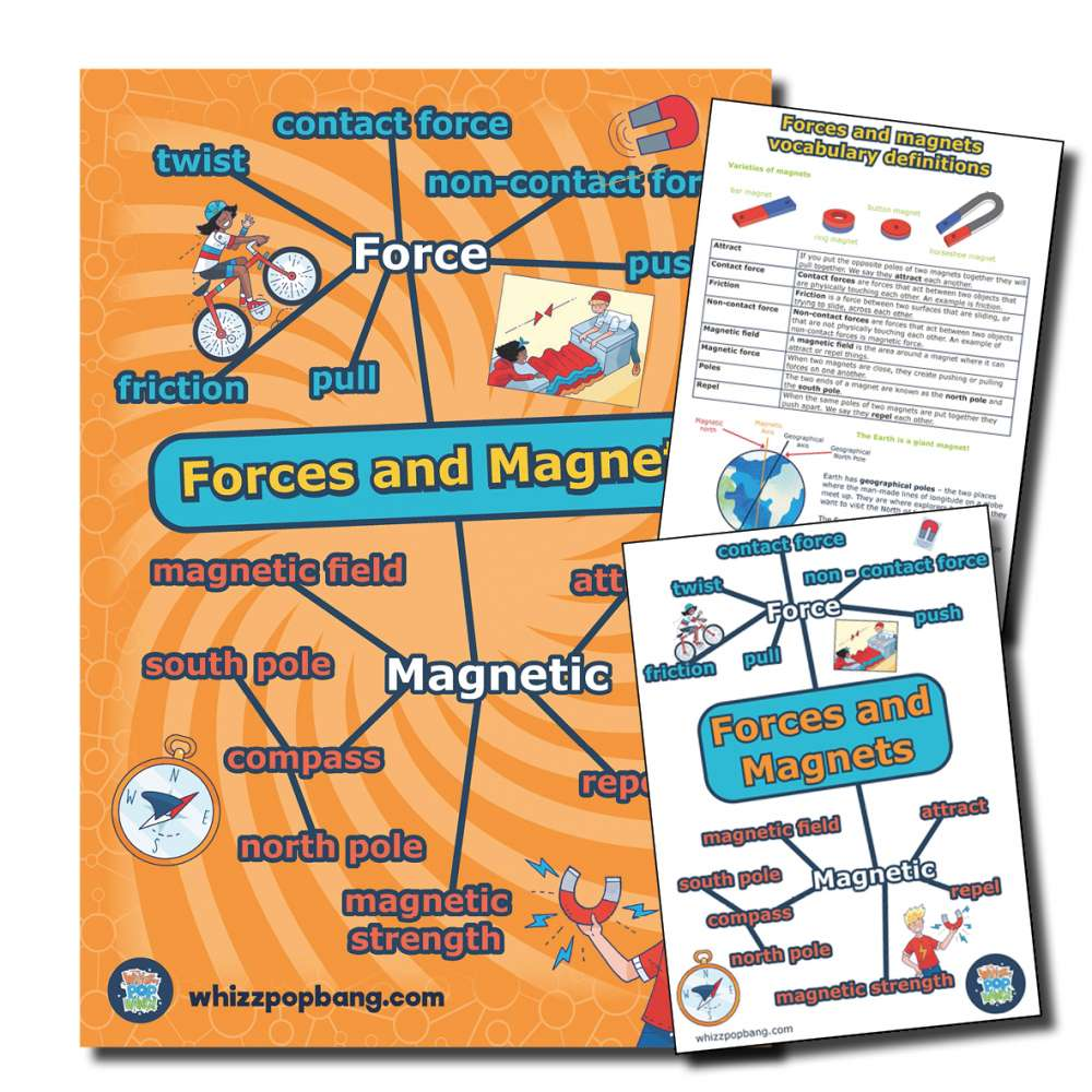 Year 3 Forces and Magnets vocabulary