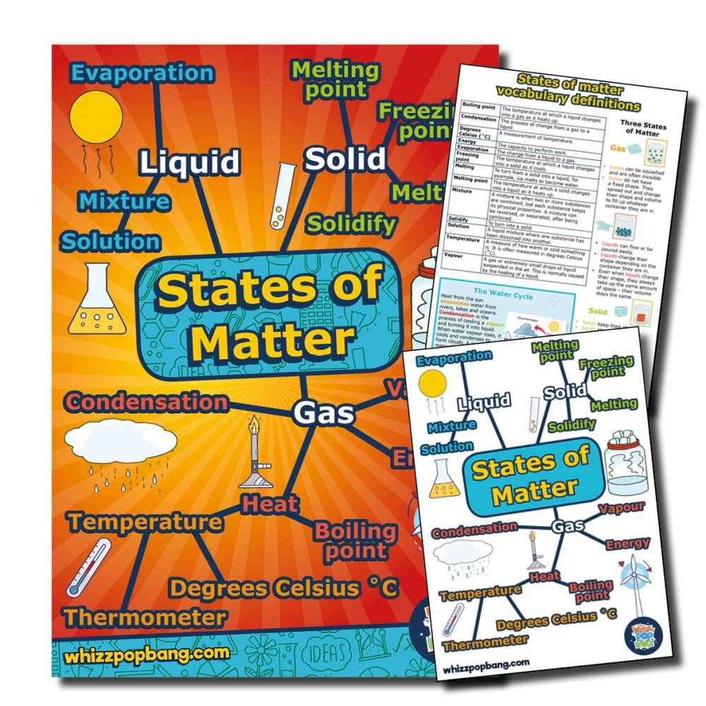 States of matter vocabulary