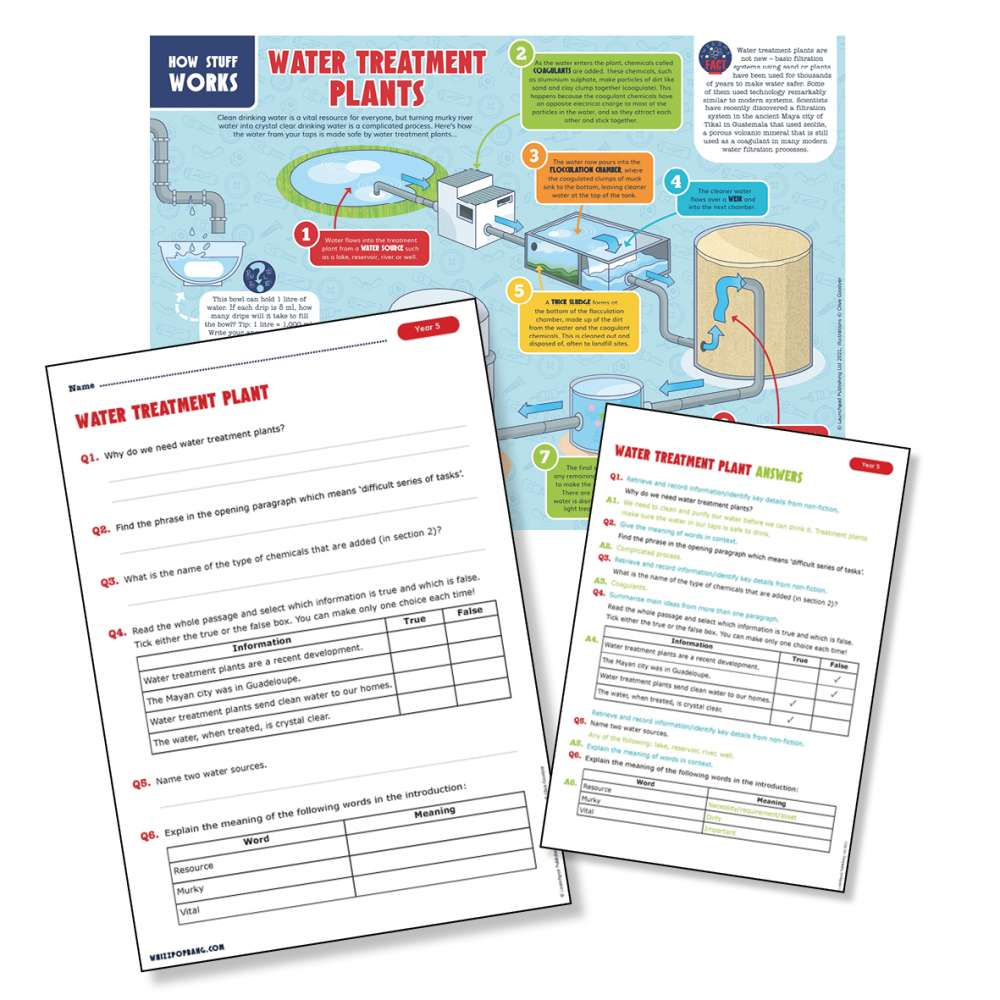 An explanation text about water treatment plants