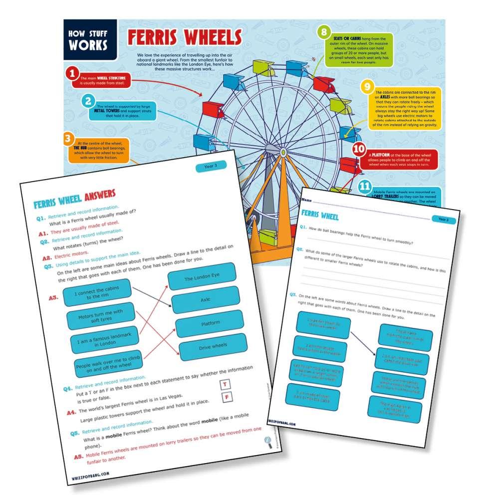Forces: how Ferris wheels work