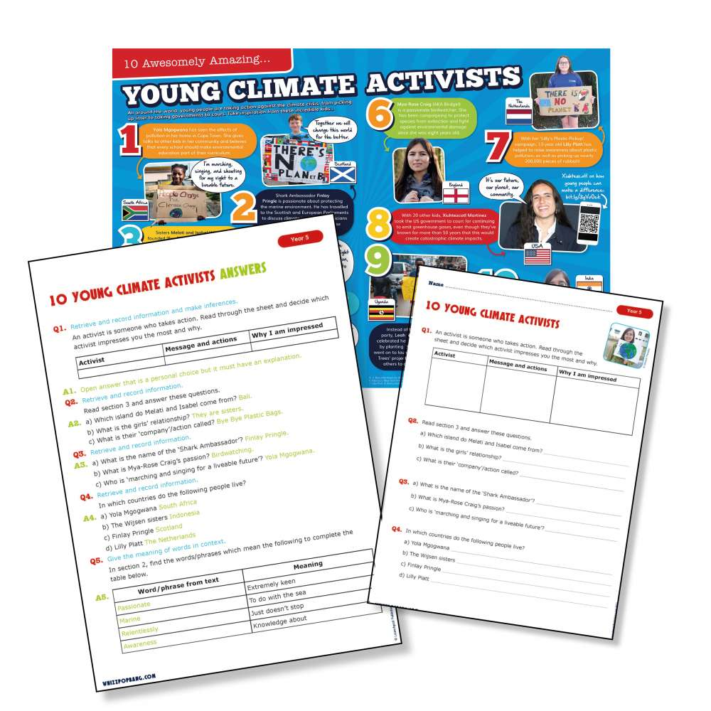 Young climate activists