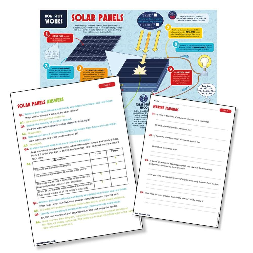 Explanation text on solar panels
