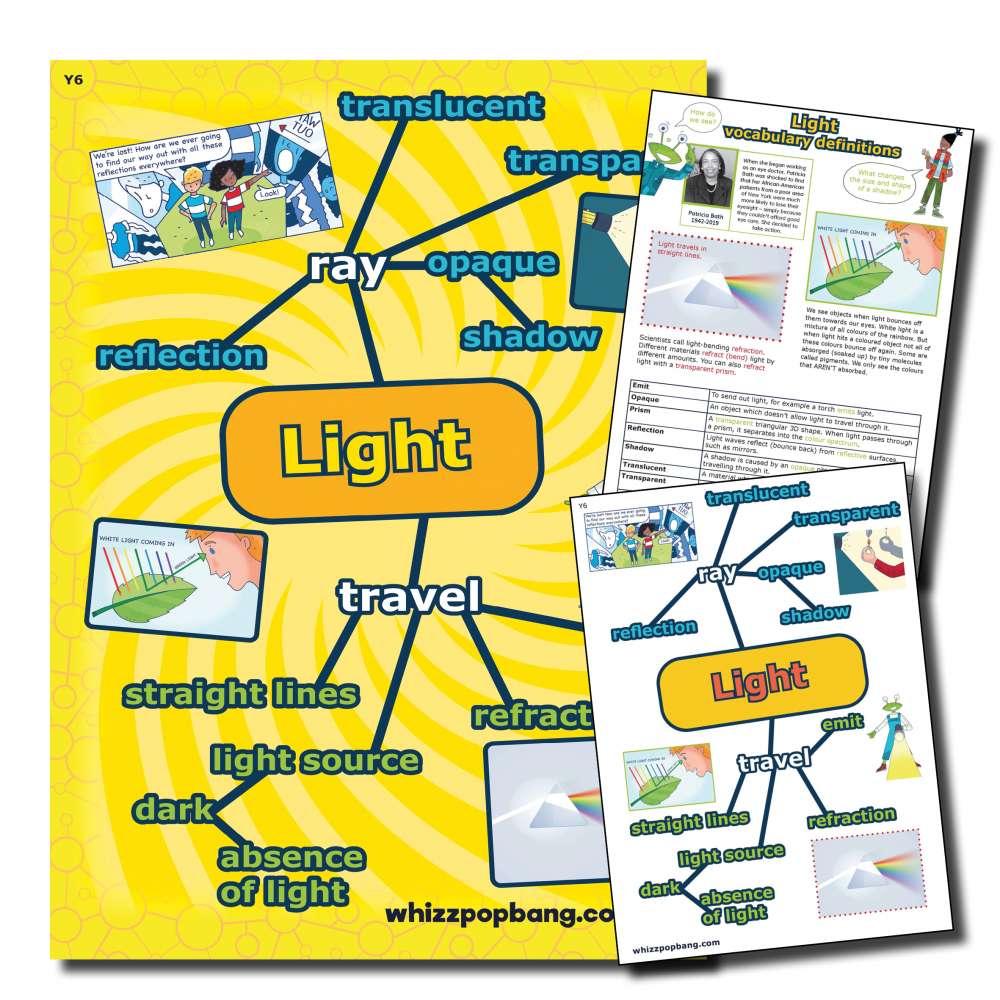 Year 6 Light vocabulary